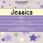 Babyography� Name Frame - Lilac and Mint (19 cm x 19 cm)
