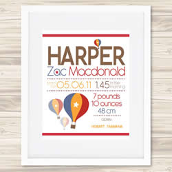 Personalised Wall Art Print - Baby Birth Details Print - Harper